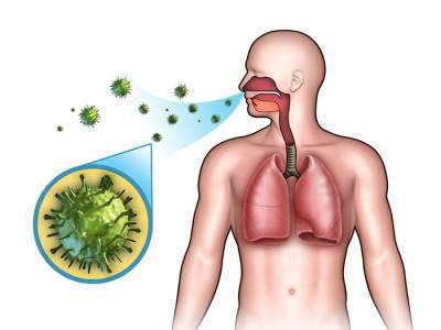 Заражение вирусным гепатитом