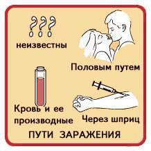 способы передачи гепатита