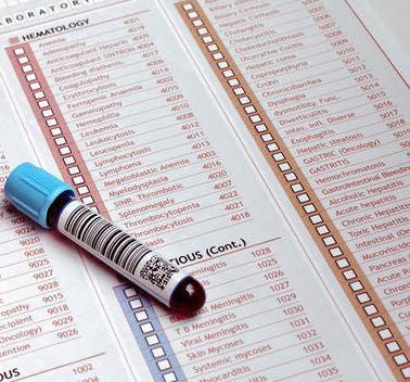 какие показатели холестерина в крови считаются нормой